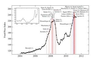 Crisi sistemica e il punto di non ritorno