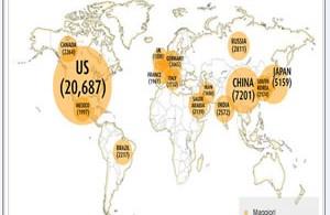 Il dominio degli iderocarburi nel XXI secolo